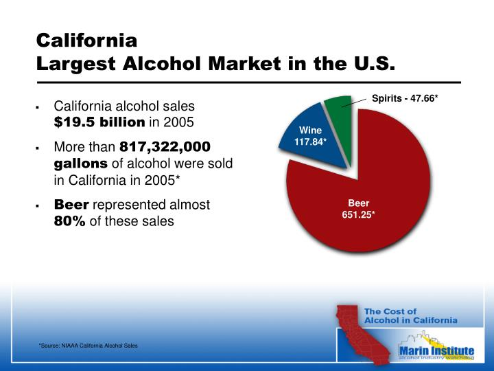 California largest alcohol market in the u s