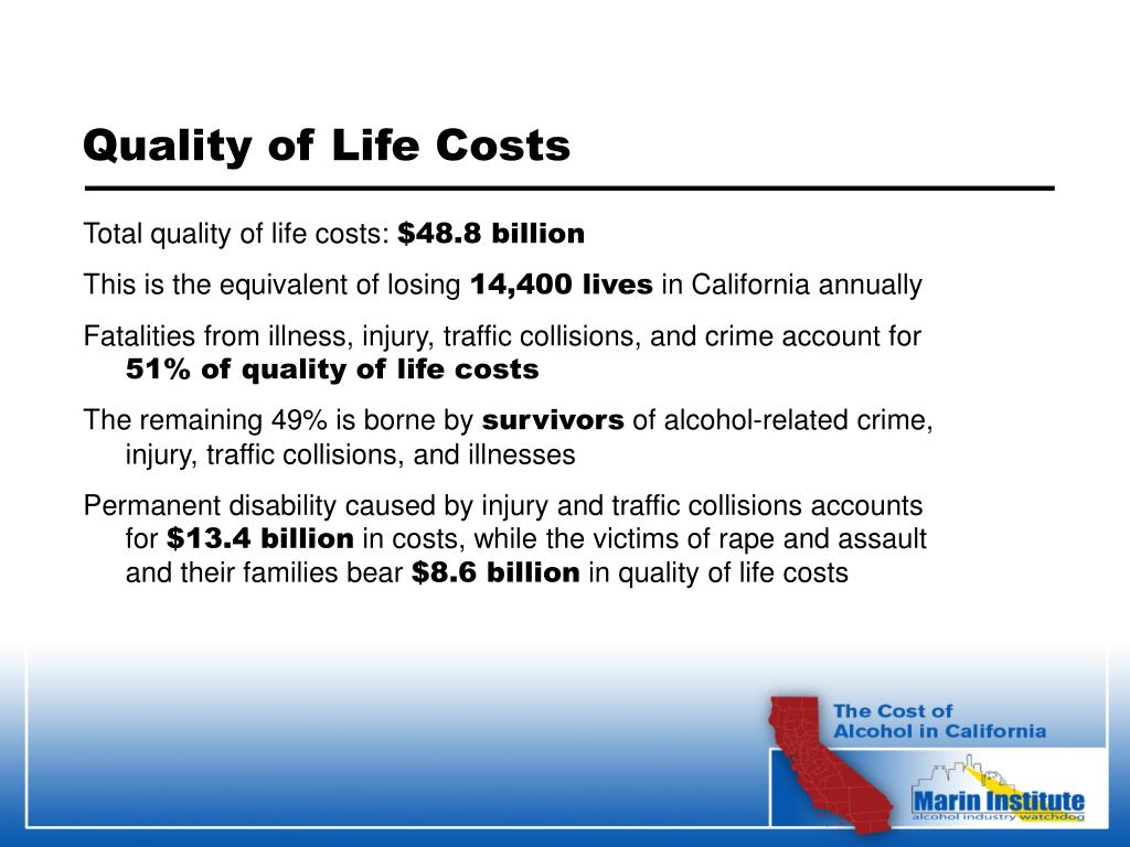 Quality of Life Costs