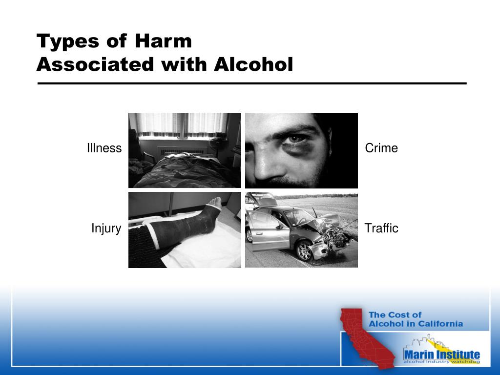 Types of Harm