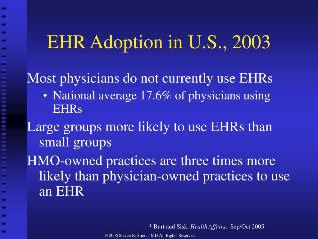 EHR Adoption in U.S., 2003