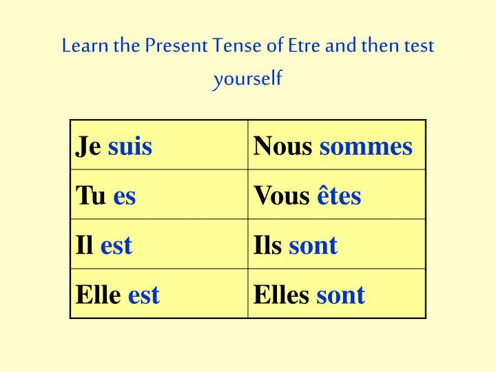 Learn the Present Tense of Etre and then test yourself