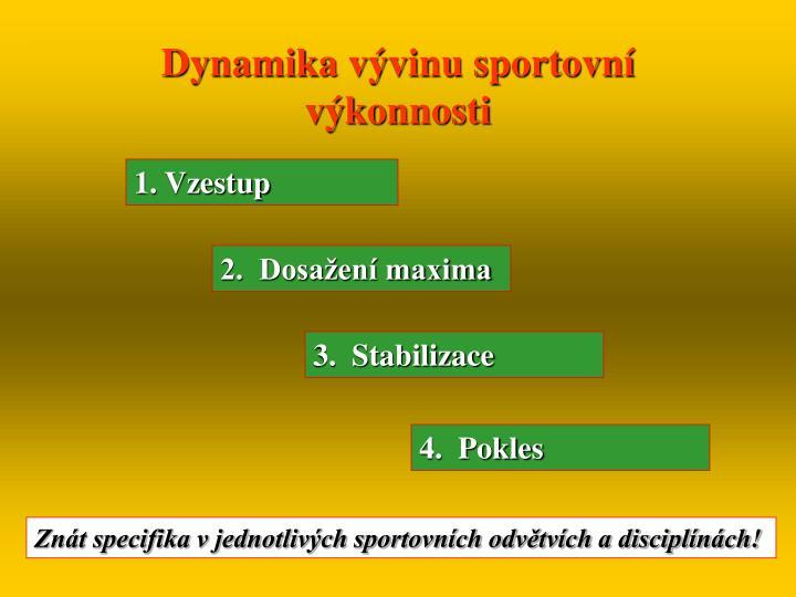 Dynamika vývinu sportovní výkonnosti