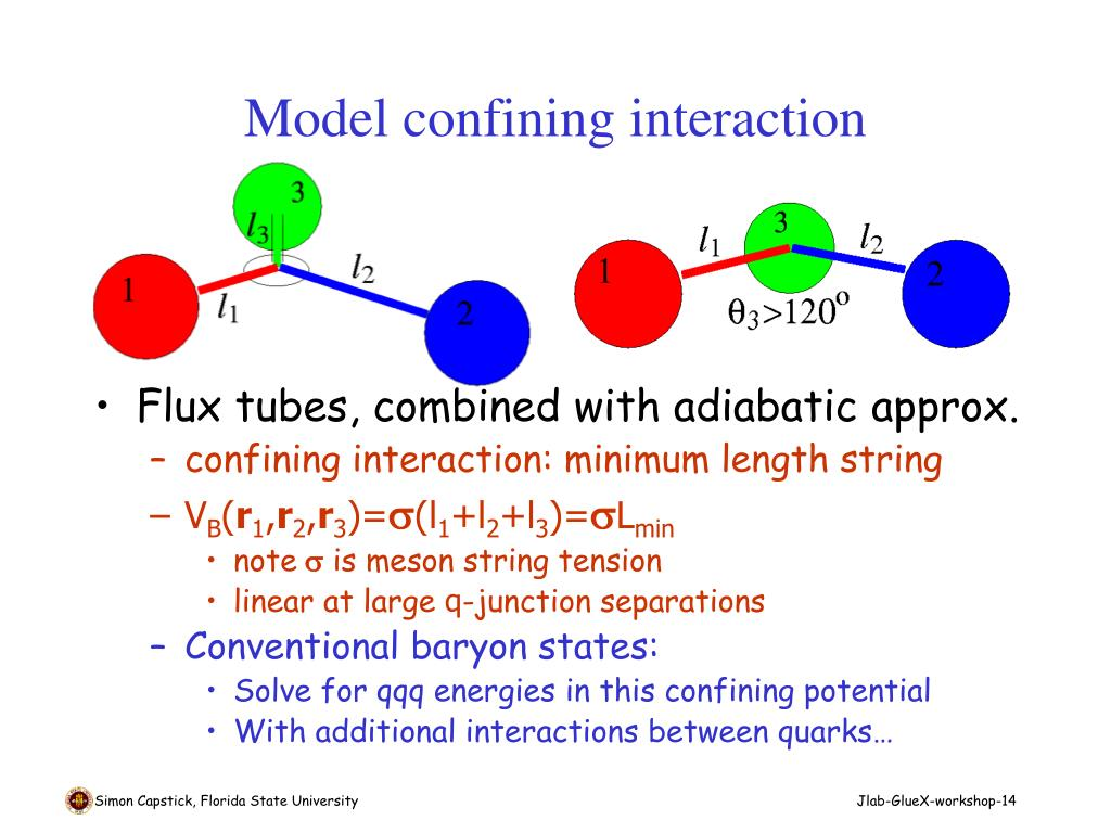 Model confining interaction