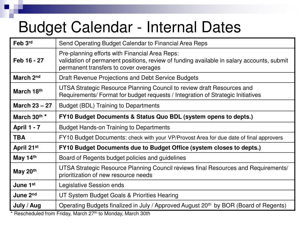 Budget Calendar - Internal Dates