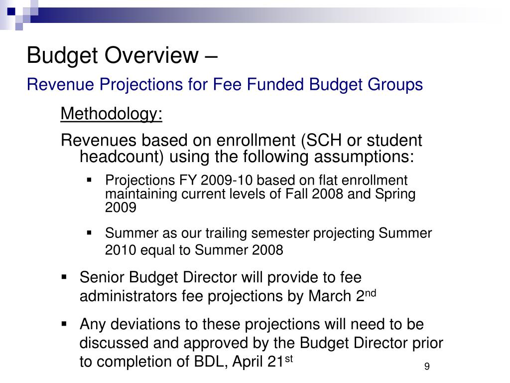 Budget Overview –