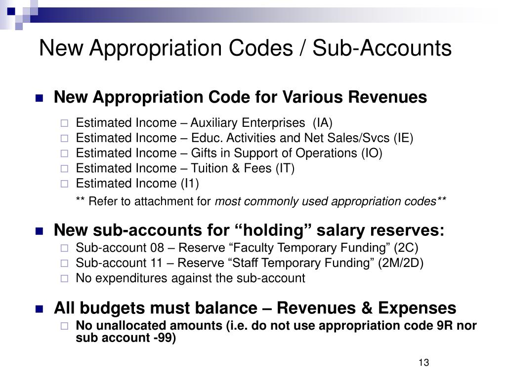 New Appropriation Codes / Sub-Accounts