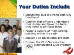 your duties include