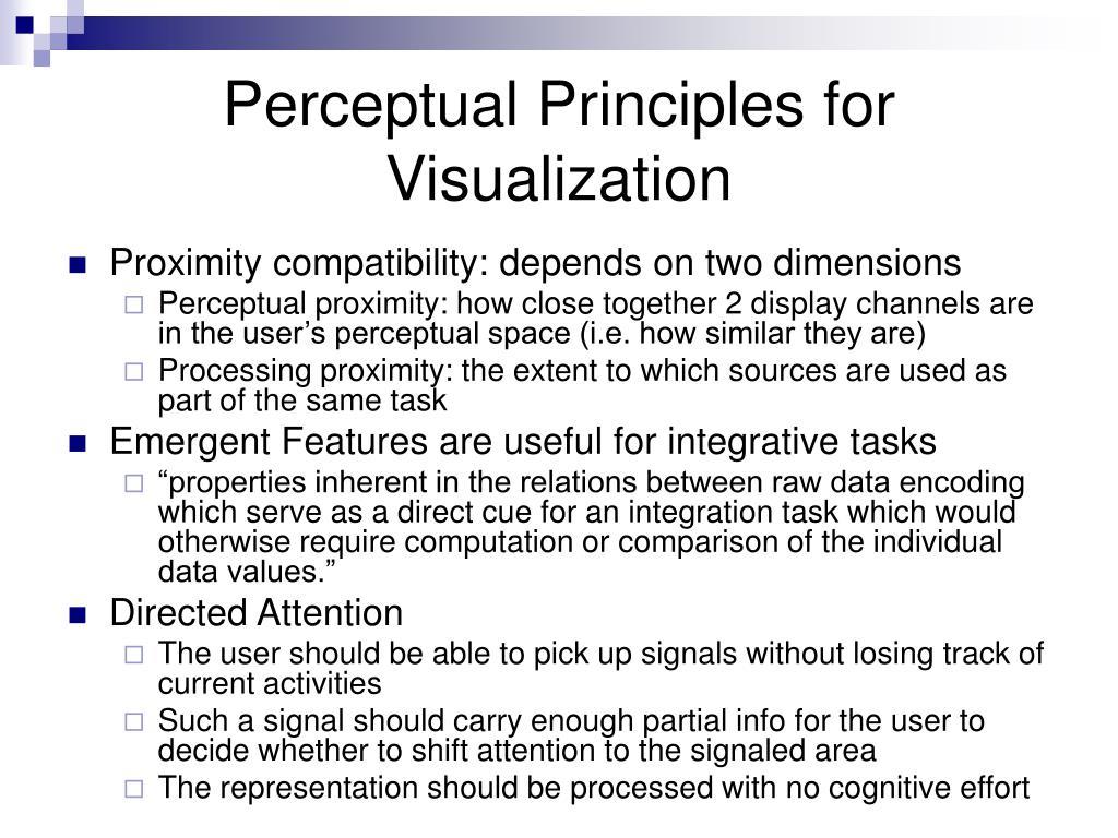 Perceptual Principles for Visualization