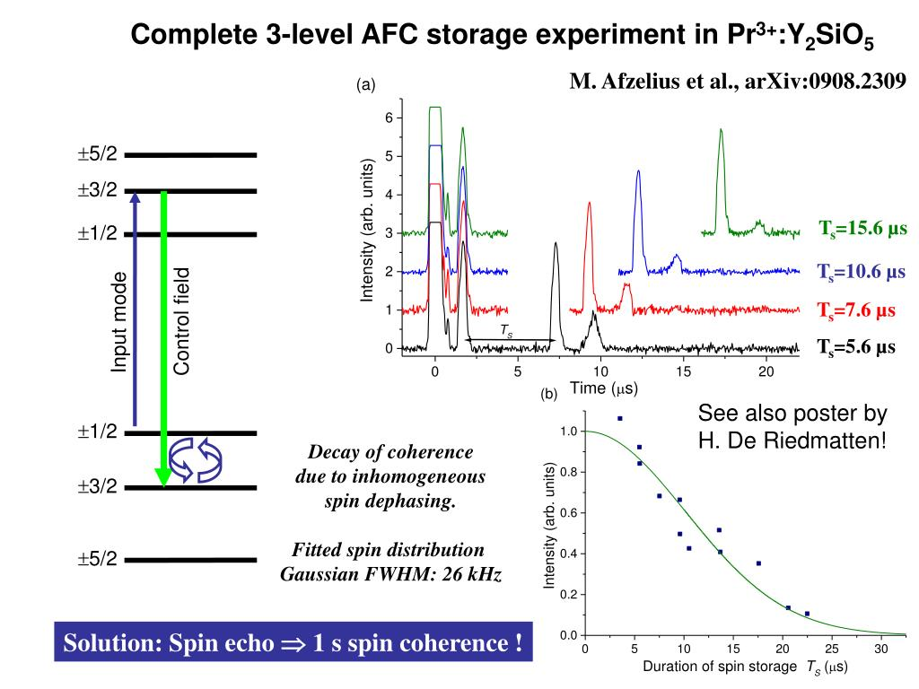 Complete 3-level AFC storage experiment in Pr