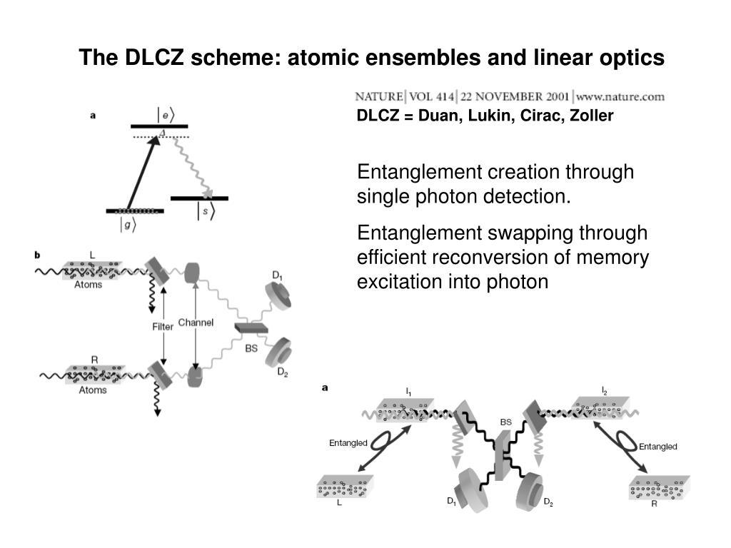 The DLCZ scheme: atomic ensembles and linear optics