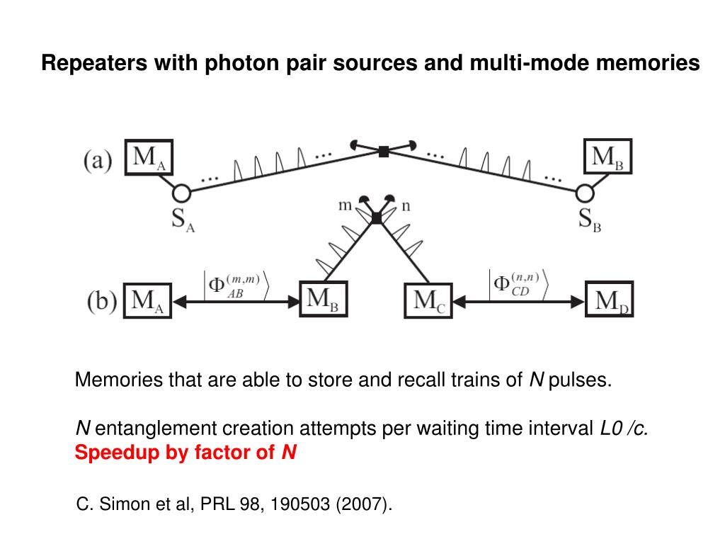 Repeaters with photon pair sources and multi-mode memories