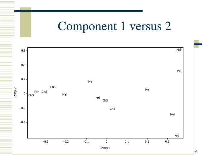Component 1 versus 2