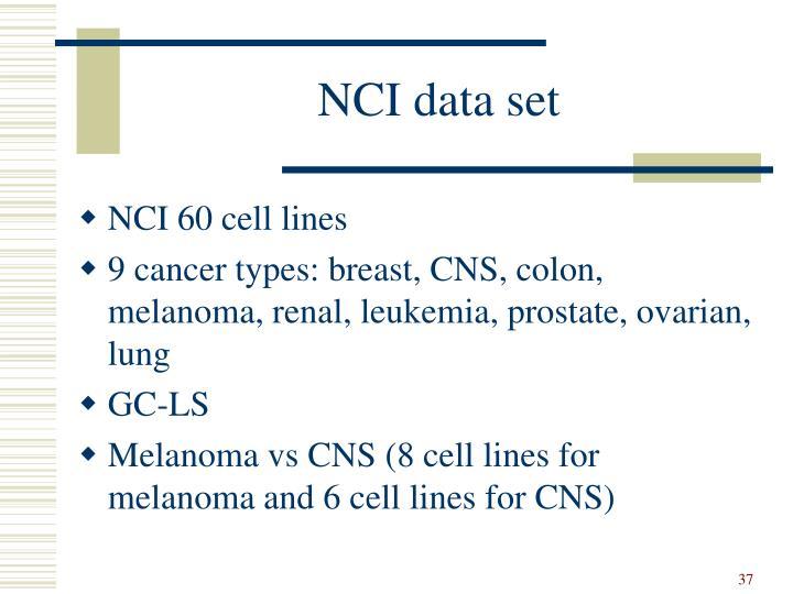 NCI data set