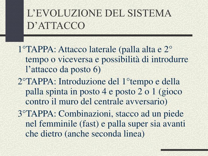 L'EVOLUZIONE DEL SISTEMA D'ATTACCO