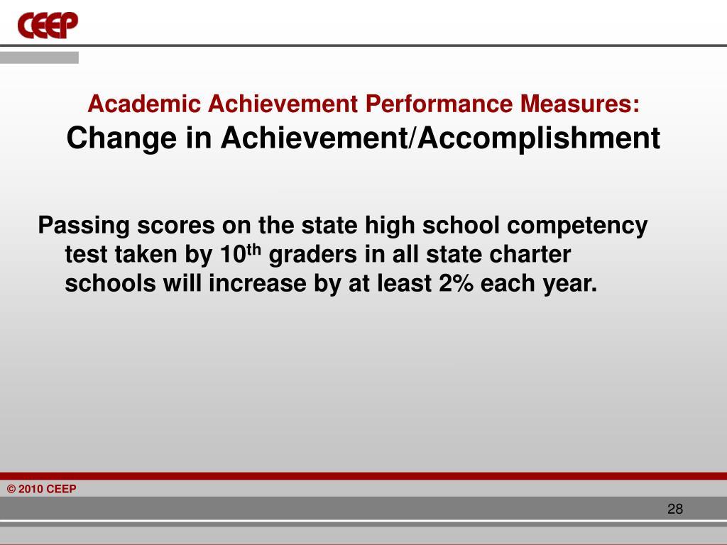 Academic Achievement Performance Measures: