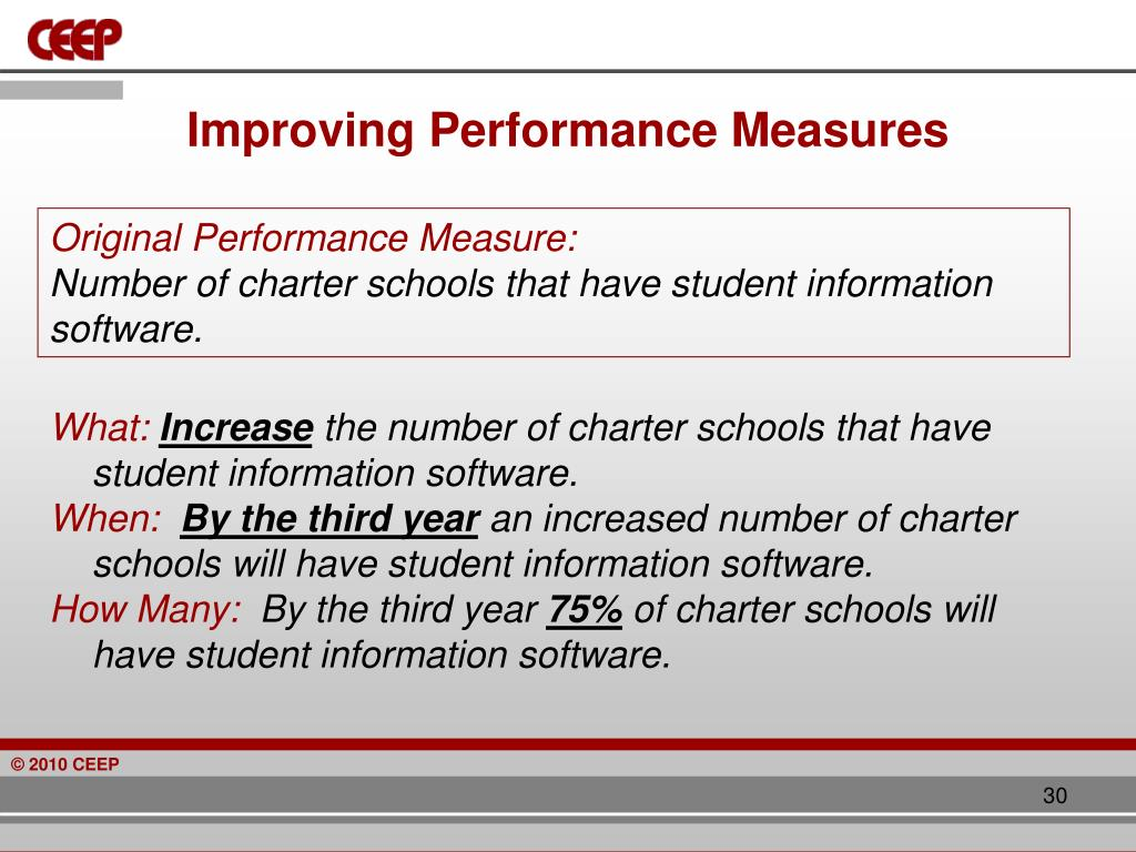 Improving Performance Measures