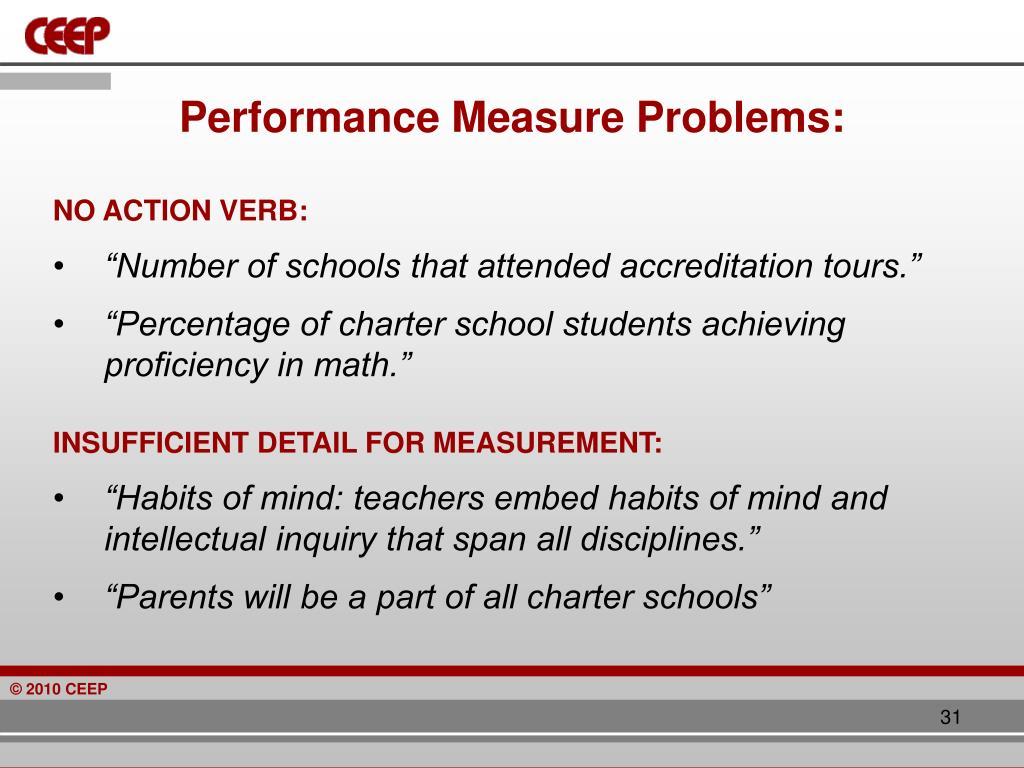 Performance Measure Problems: