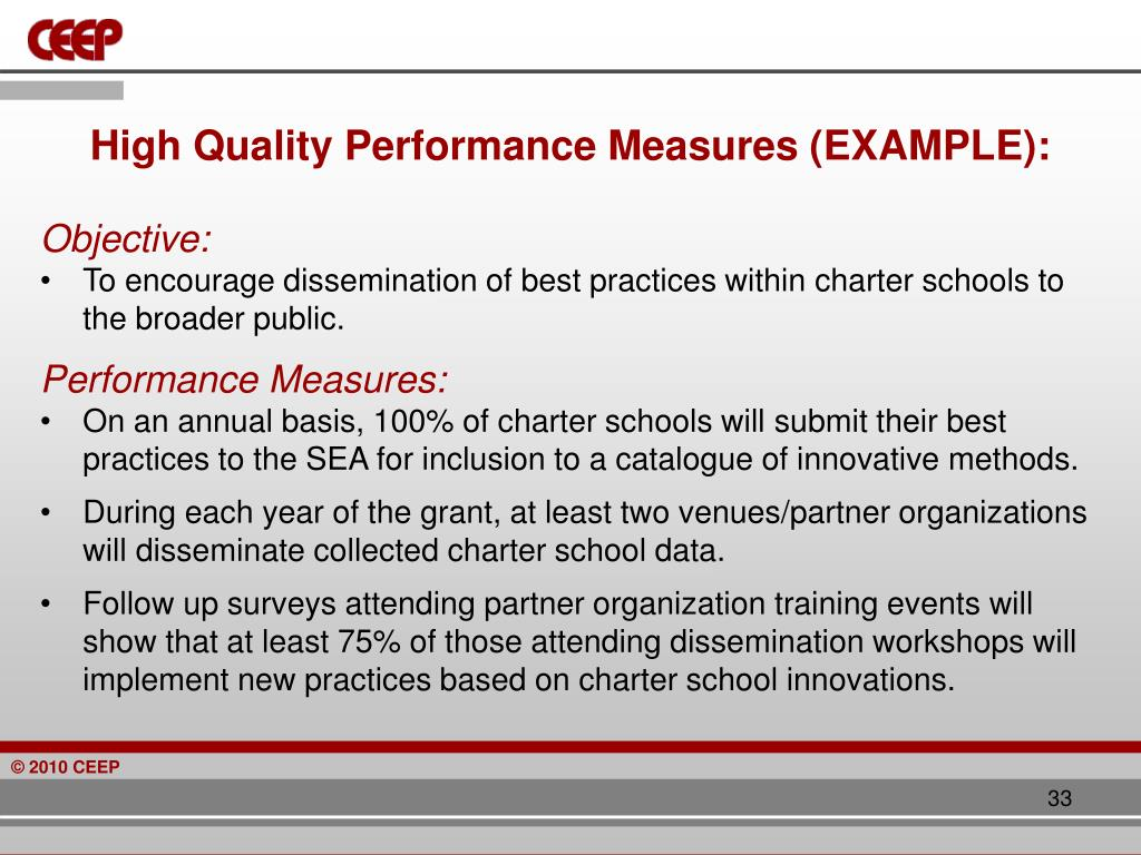 High Quality Performance Measures (EXAMPLE):
