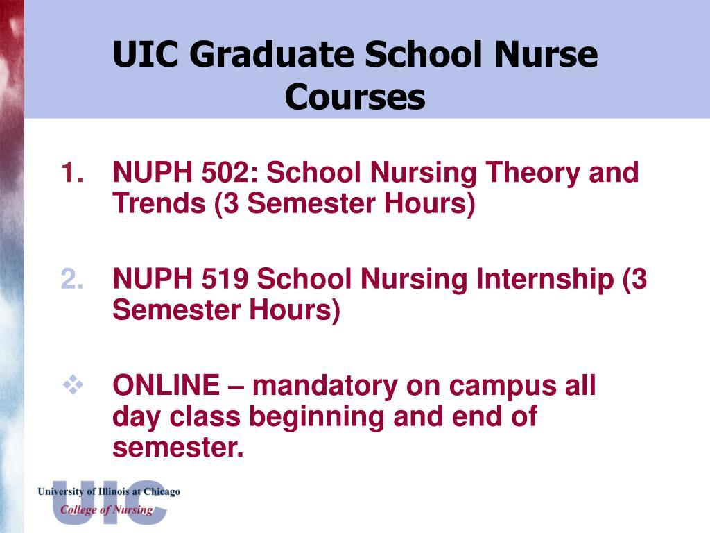 UIC Graduate School Nurse Courses