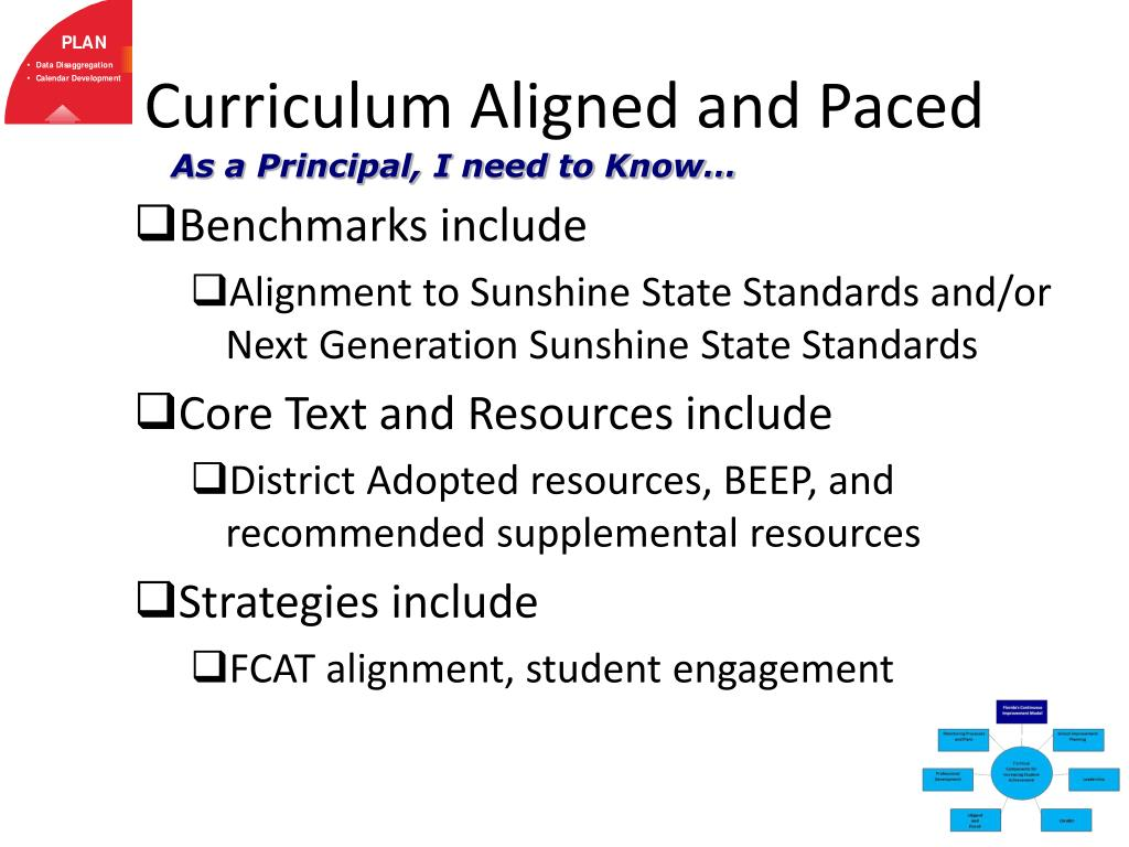 Curriculum Aligned and Paced