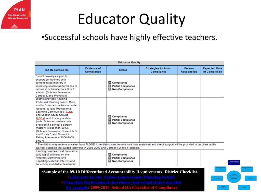 Educator Quality