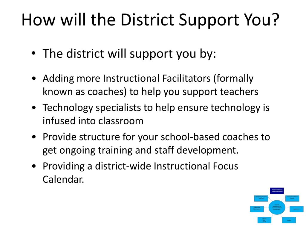 How will the District Support You?