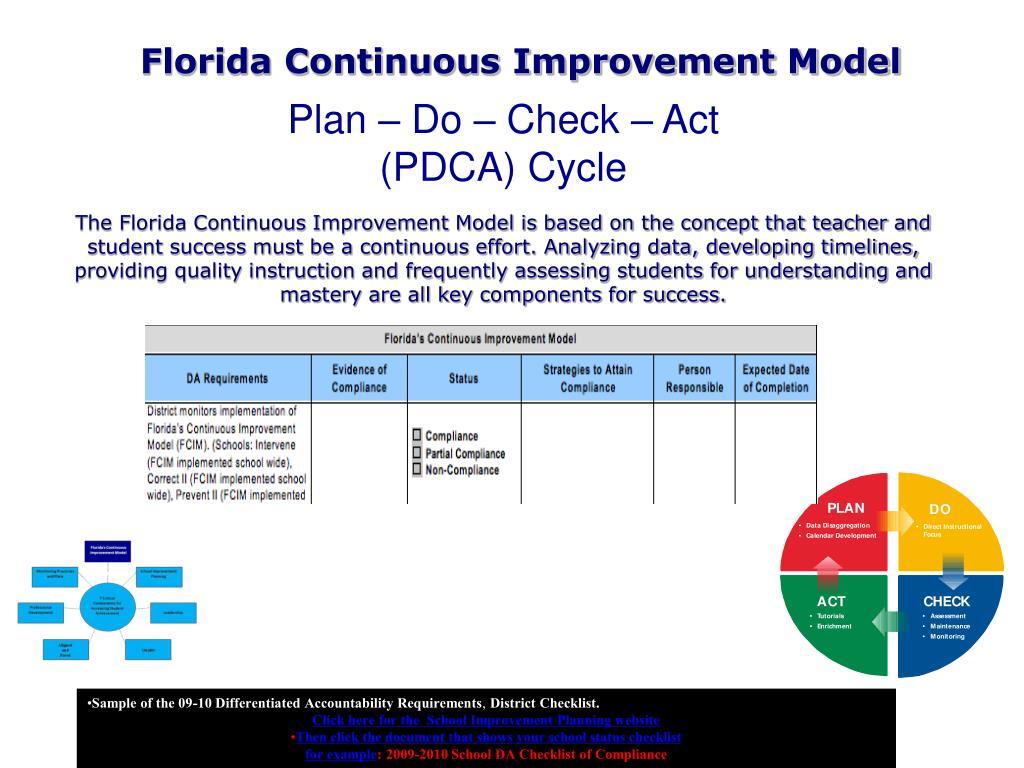 Florida Continuous Improvement Model