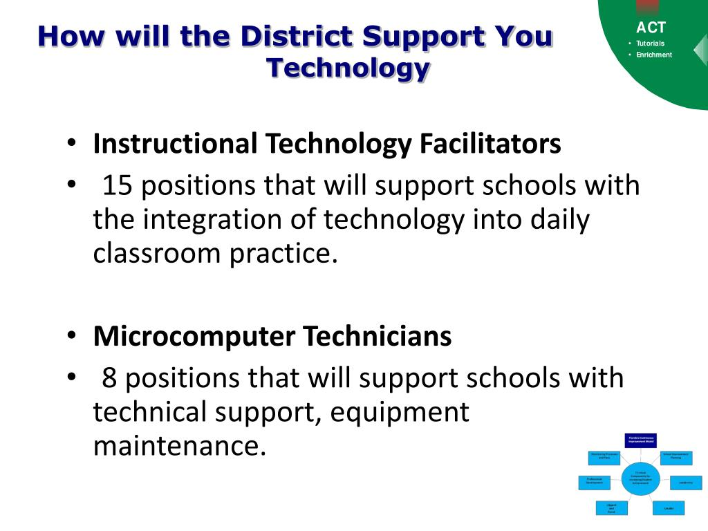 How will the District Support You