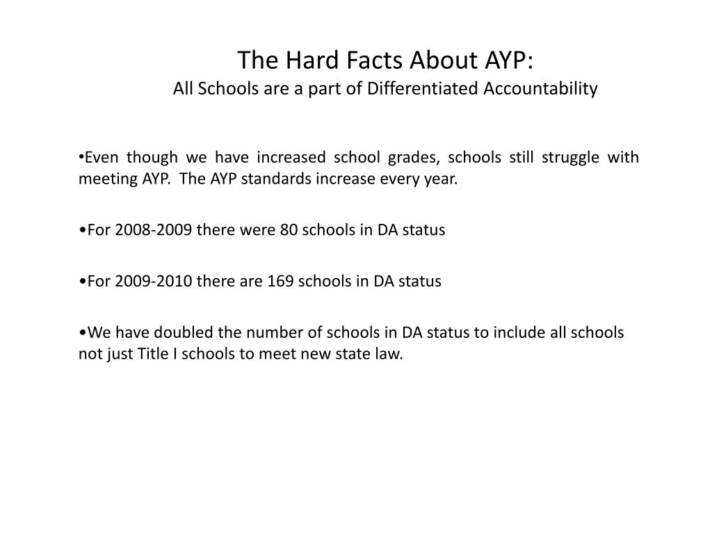 The Hard Facts About AYP: