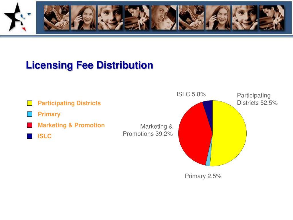 Licensing Fee Distribution