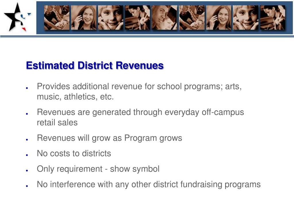 Estimated District Revenues