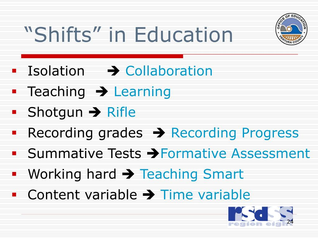 """""""Shifts"""" in Education"""