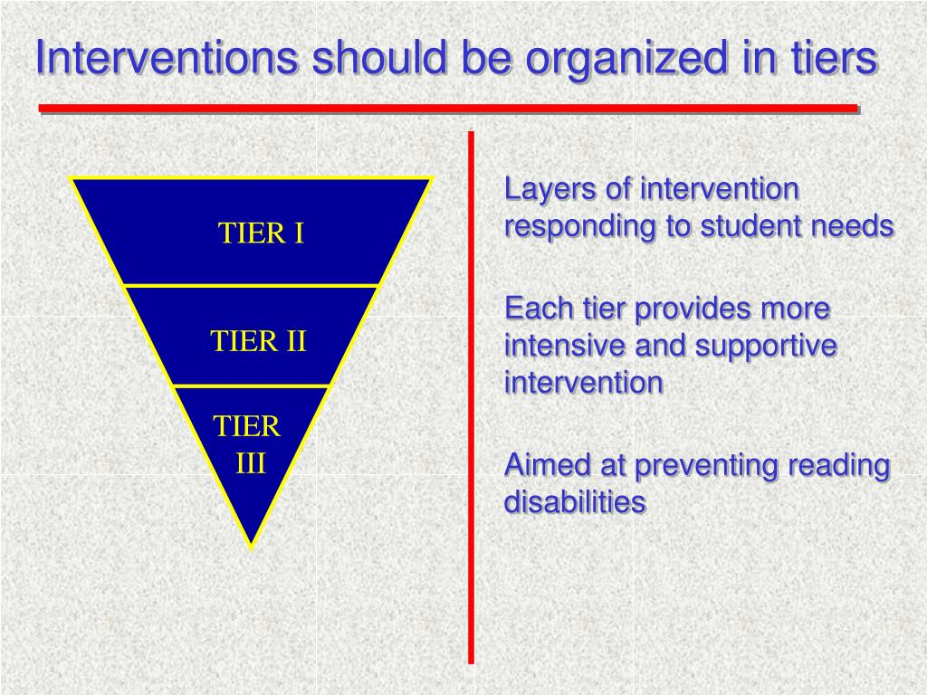 Interventions should be organized in tiers