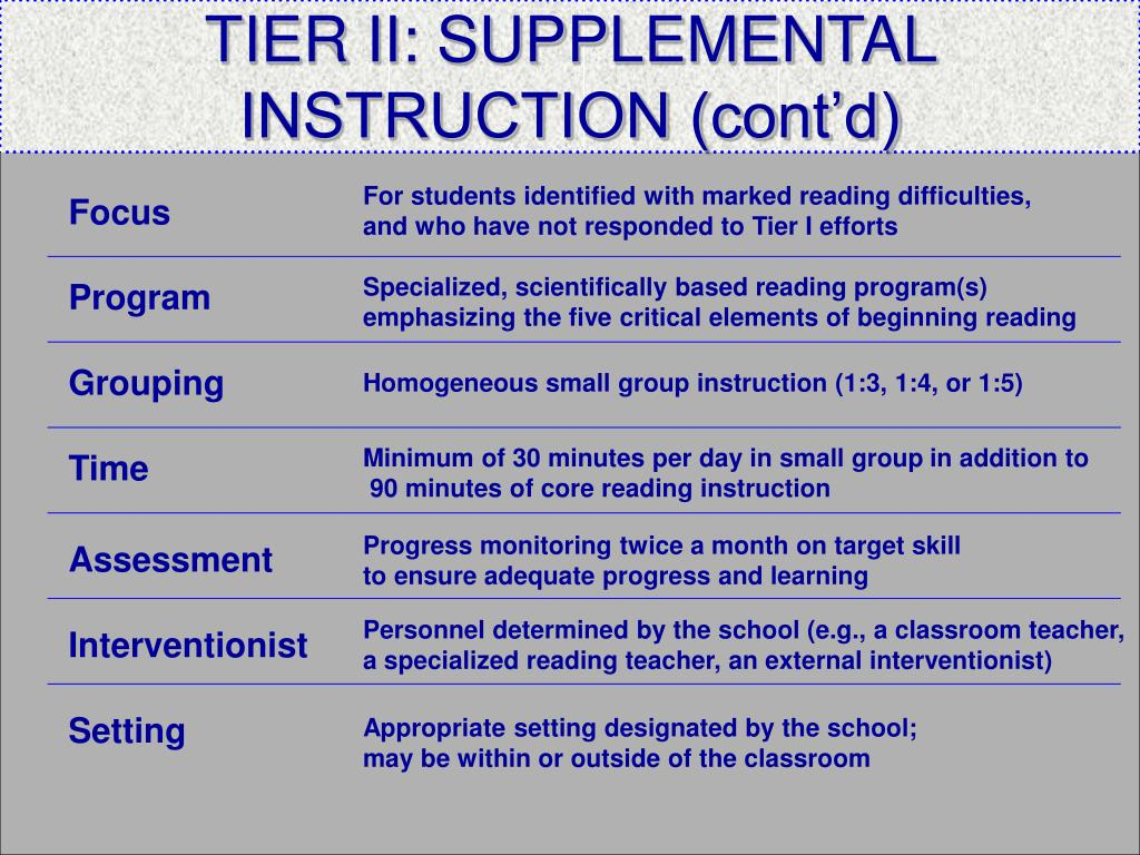 TIER II: SUPPLEMENTAL INSTRUCTION (cont'd)