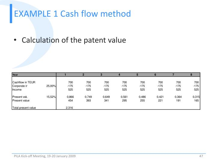 EXAMPLE 1 Cash flow method