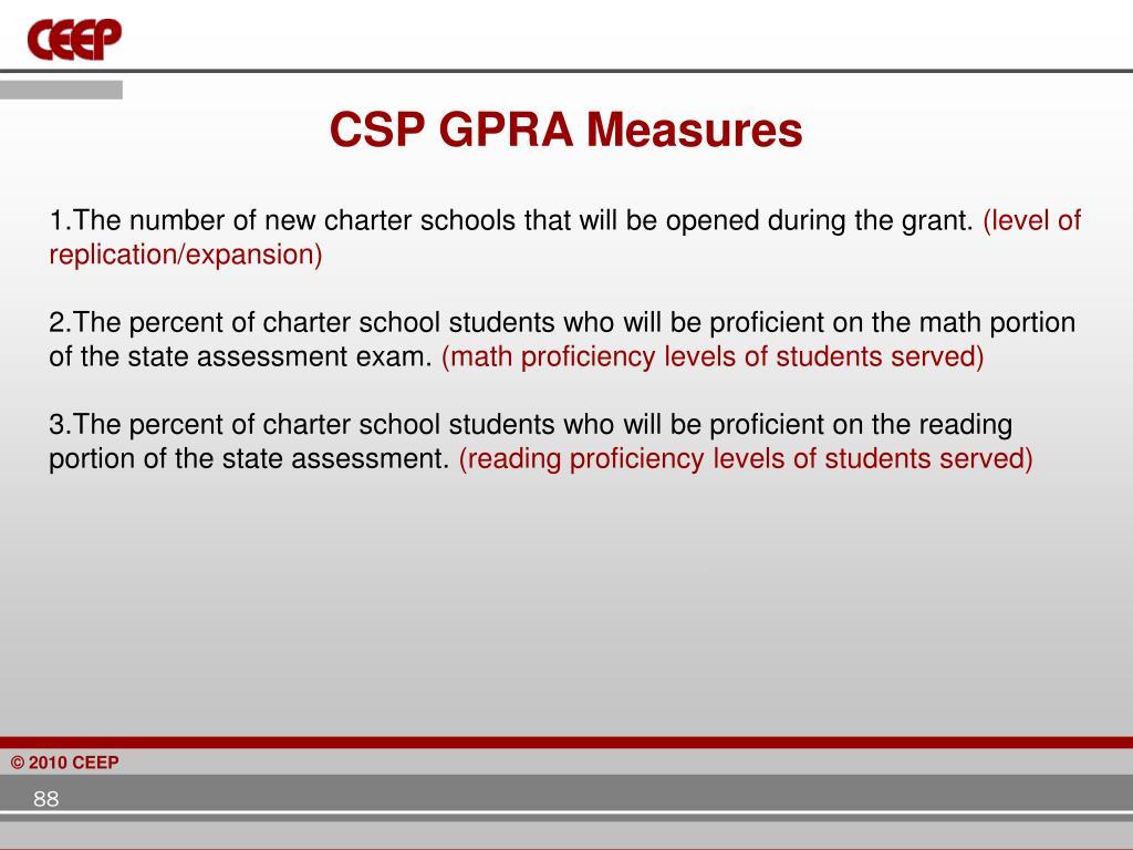 CSP GPRA Measures