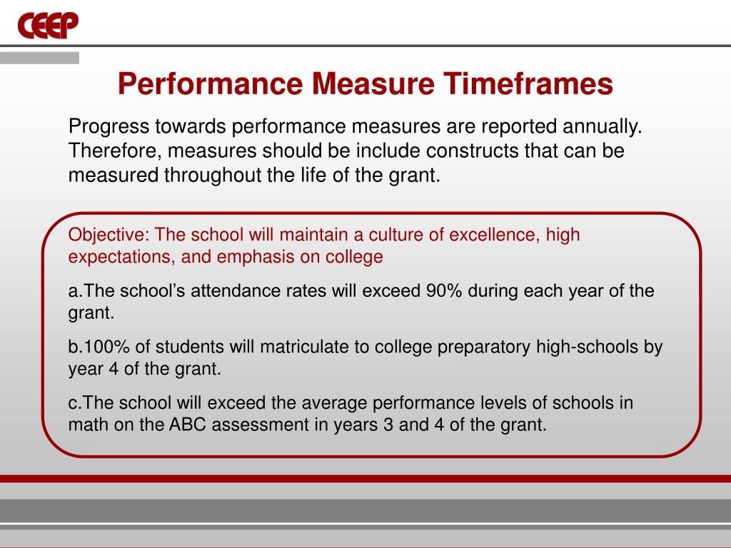 Performance Measure Timeframes