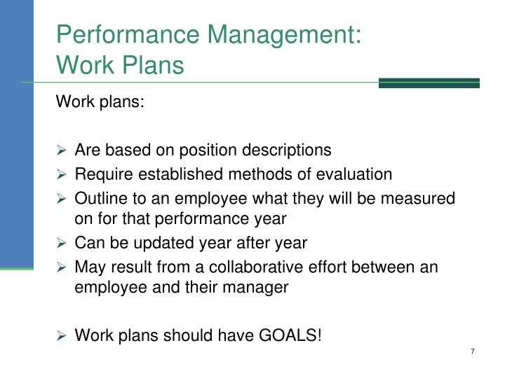 Performance Management: