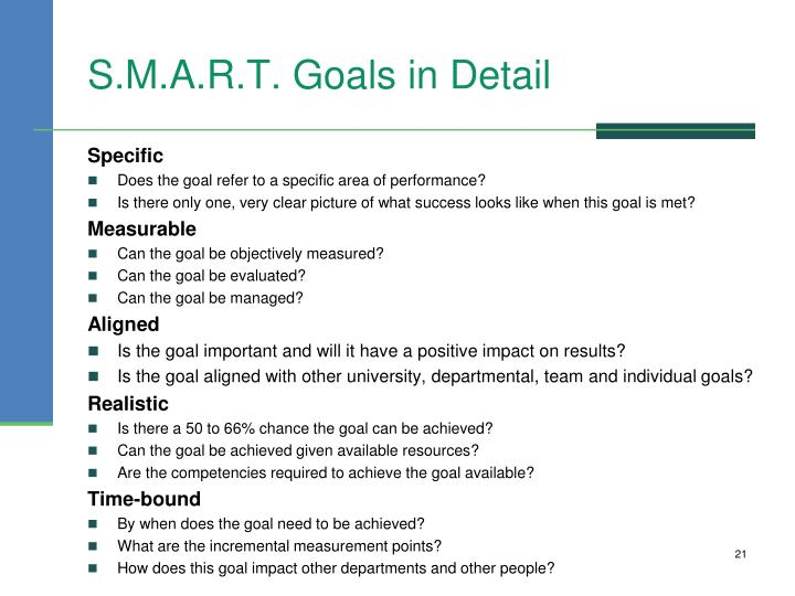 S.M.A.R.T. Goals in Detail