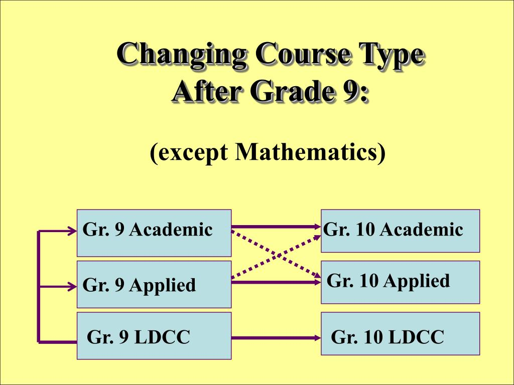 Changing Course Type