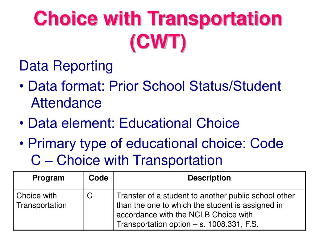 Choice with Transportation (CWT)