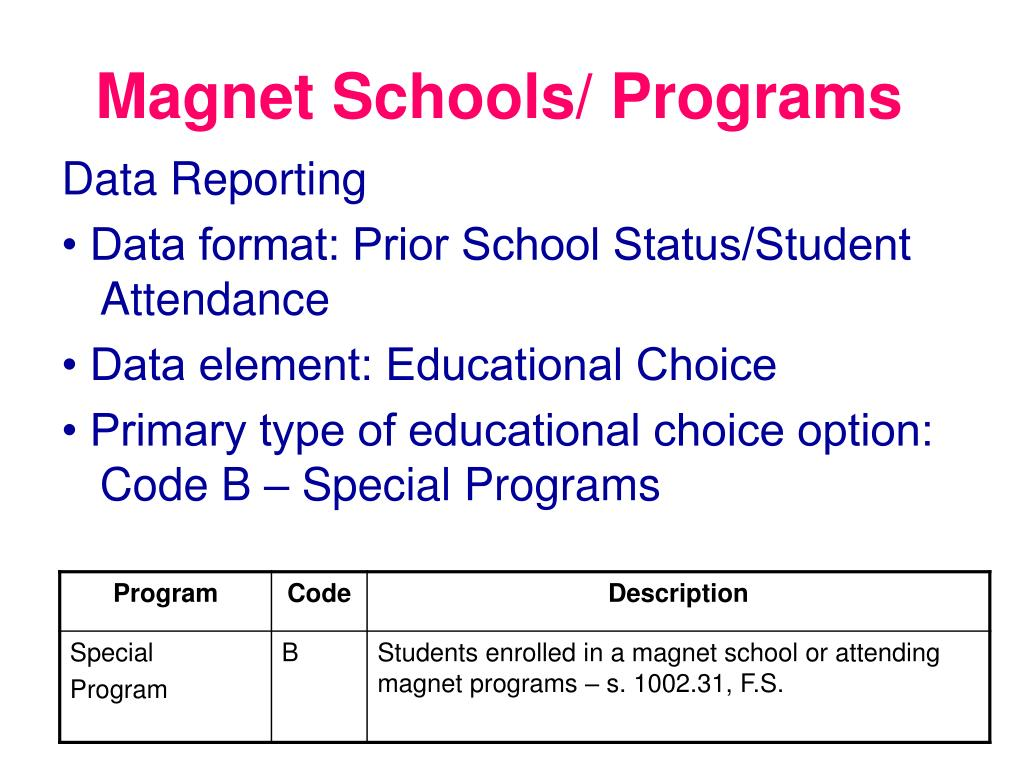 Magnet Schools/ Programs