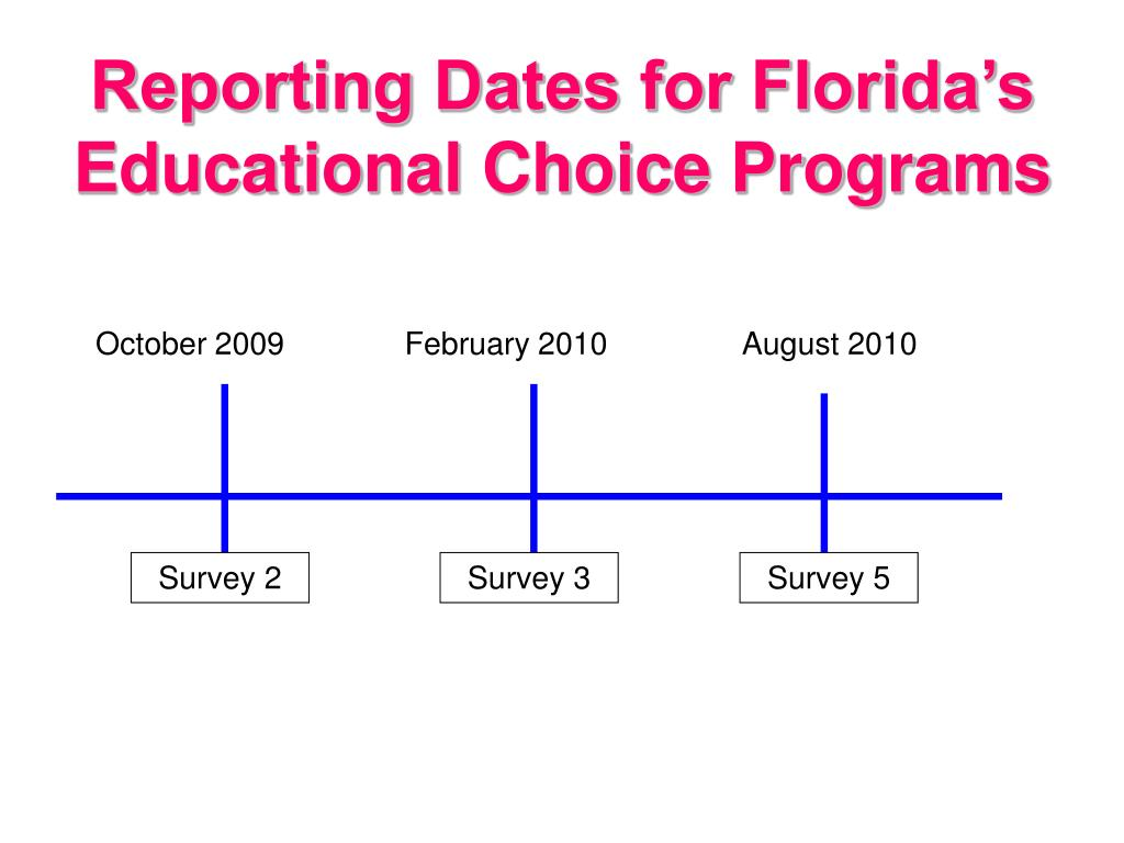 Reporting Dates for Florida's Educational Choice Programs