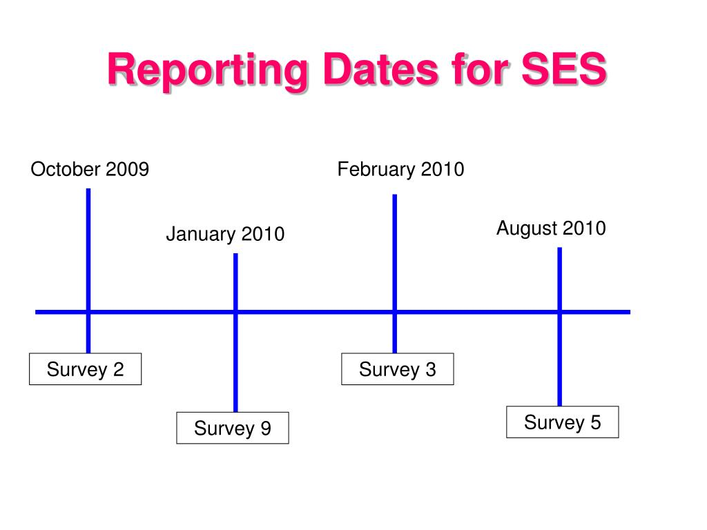 Reporting Dates for SES