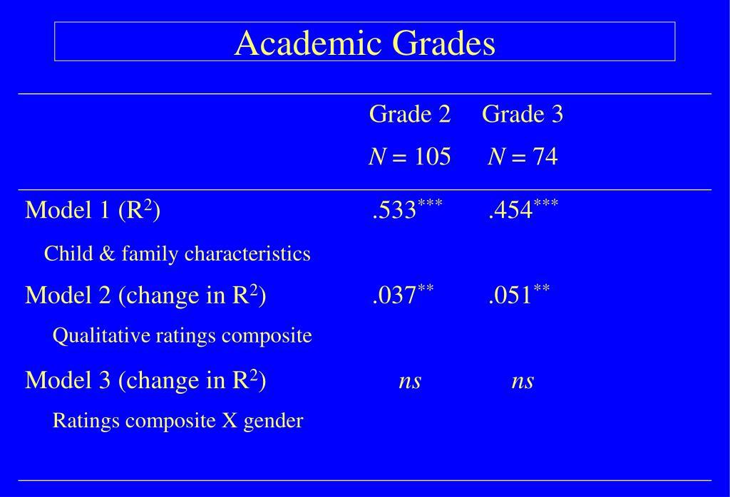 Academic Grades