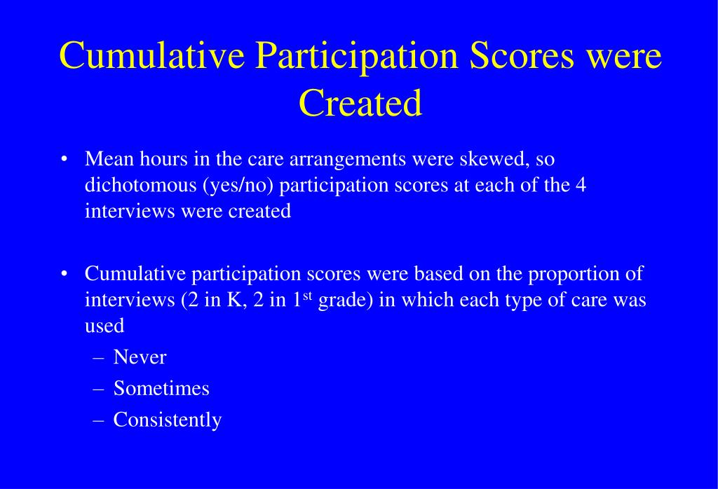 Cumulative Participation Scores were Created
