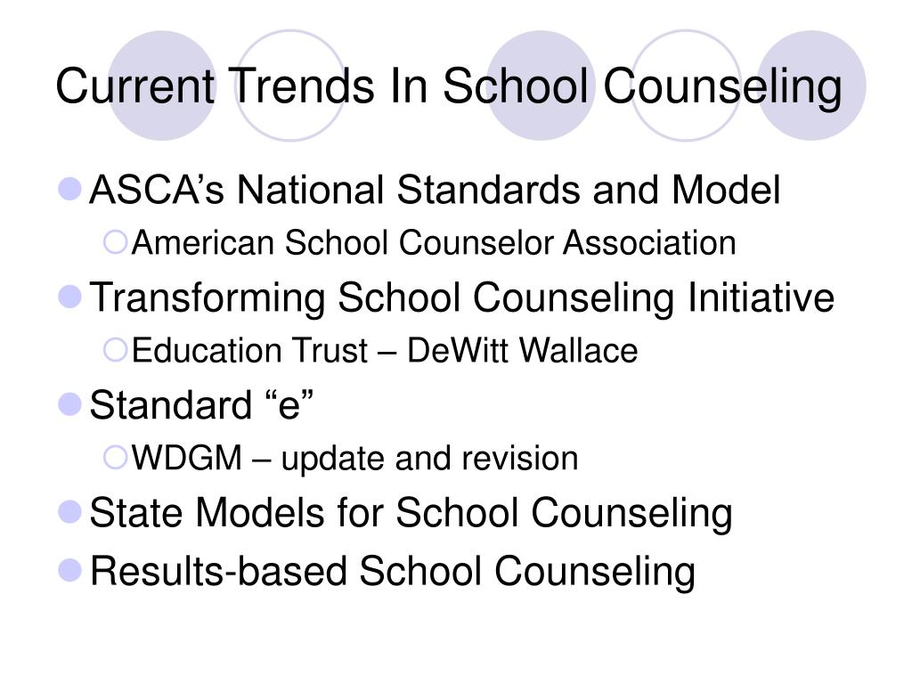 Current Trends In School Counseling