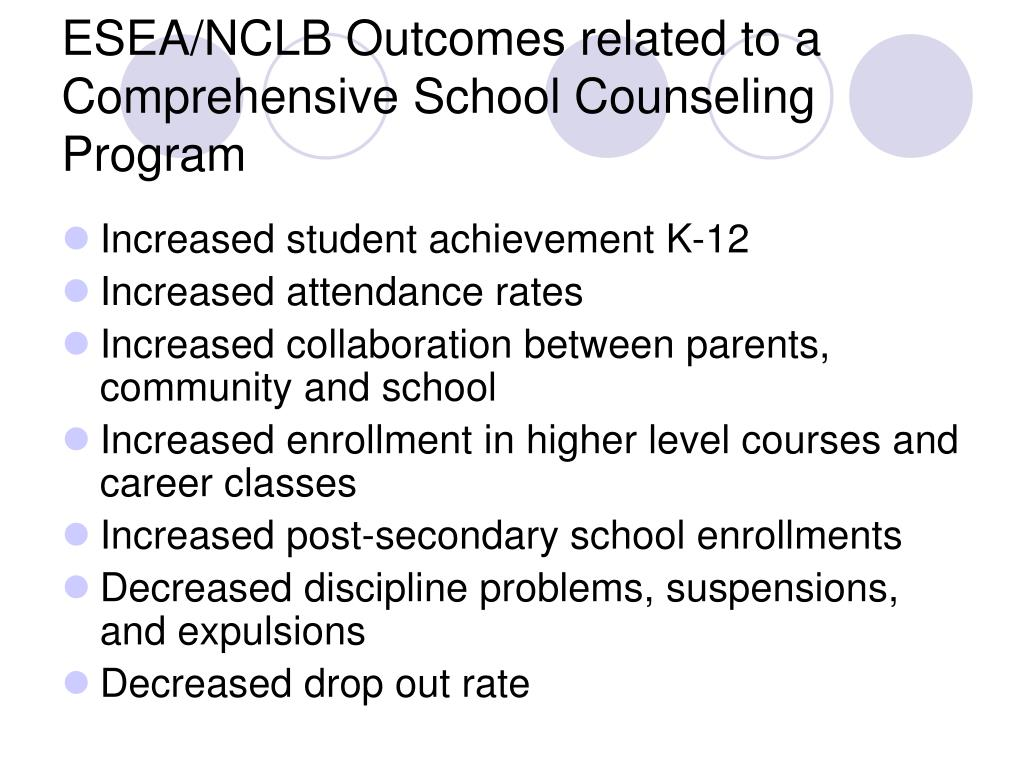 ESEA/NCLB Outcomes related to a Comprehensive School Counseling Program