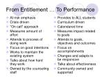 from entitlement to performance