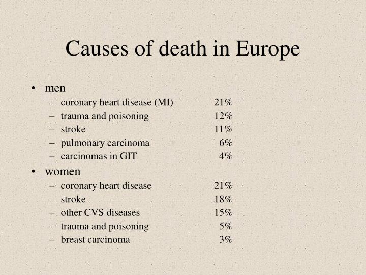 Causes of death in Europe